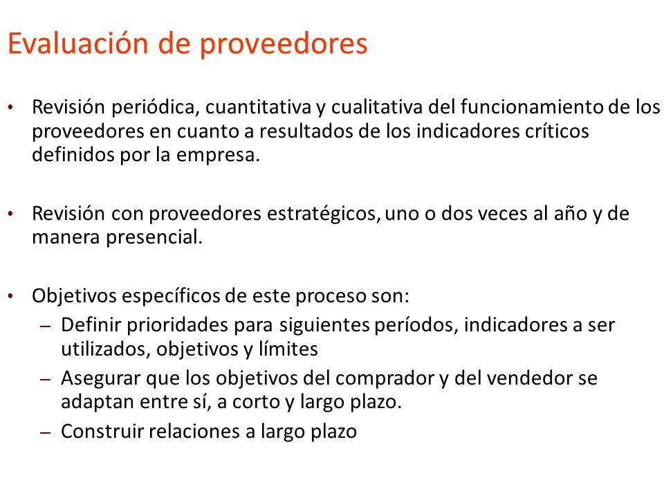 Evaluación de proveedores El proveedor debe pasar por un proceso de homologación basado en una auditoría de planta. El Gestor de Compras debe realizar