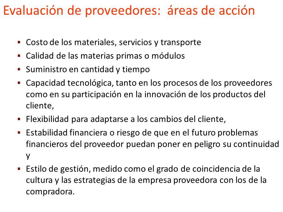 Evaluación de proveedores Revisión periódica, cuantitativa y cualitativa del funcionamiento de los proveedores en cuanto a resultados de los indicador
