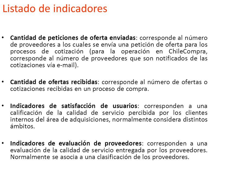 Listado de indicadores Duración de los inventarios: es el número de días en que se consumiría los stocks disponibles de un material a los niveles de c