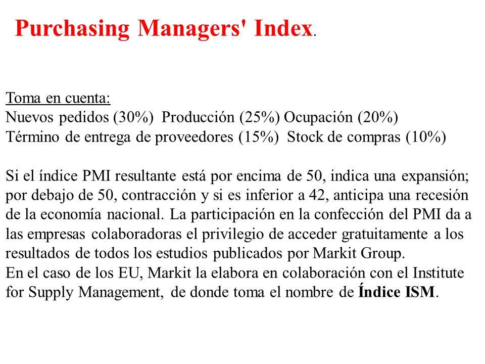 El índice PMI (en español: Índice de Gestores de Compras) es un indicador macroeconómico que pretende reflejar la situación económica de un país basán