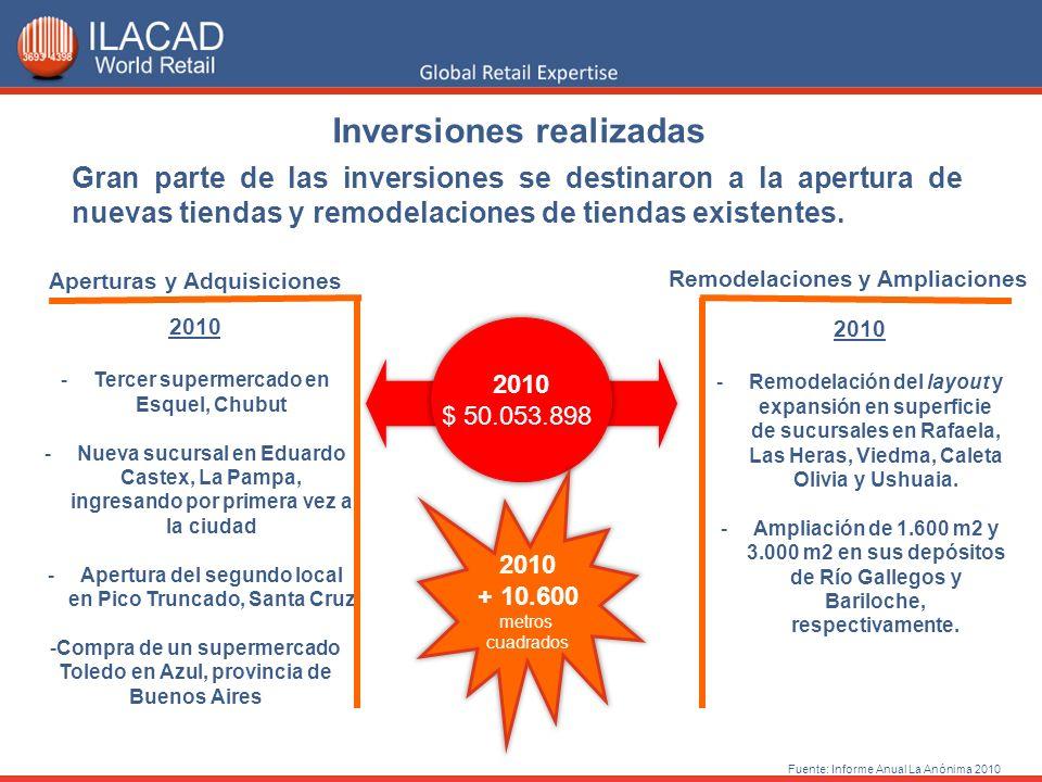 Inversiones realizadas 2010 $ 50.053.898 2010 -Remodelación del layout y expansión en superficie de sucursales en Rafaela, Las Heras, Viedma, Caleta O
