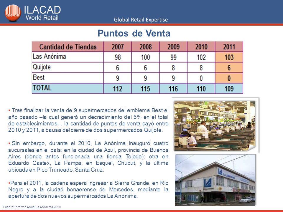 Puntos de Venta Fuente: Informe Anual La Anónima 2010 Tras finalizar la venta de 9 supermercados del emblema Best el año pasado –la cual generó un dec