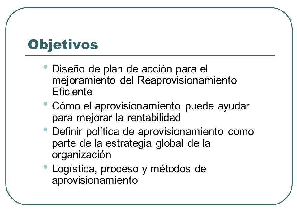 Objetivos Diseño de plan de acción para el mejoramiento del Reaprovisionamiento Eficiente Cómo el aprovisionamiento puede ayudar para mejorar la renta
