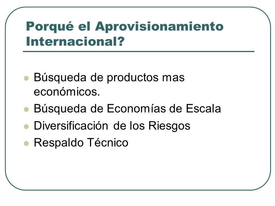 Porqué el Aprovisionamiento Internacional? Búsqueda de productos mas económicos. Búsqueda de Economías de Escala Diversificación de los Riesgos Respal