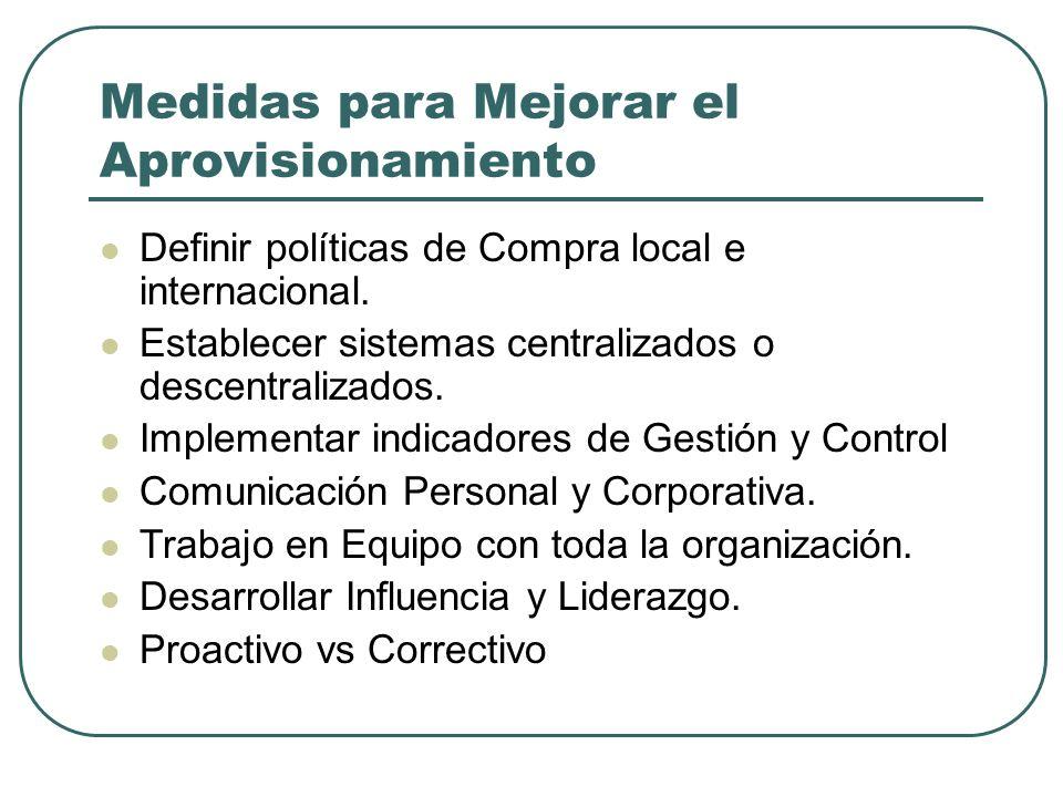 Medidas para Mejorar el Aprovisionamiento Definir políticas de Compra local e internacional. Establecer sistemas centralizados o descentralizados. Imp