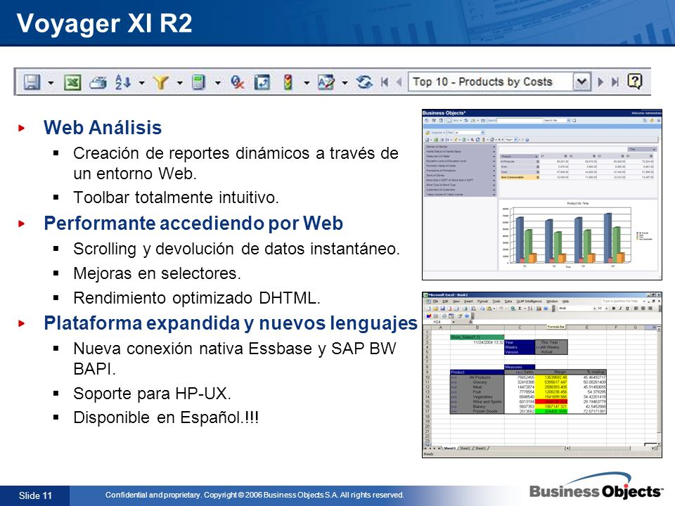 Slide 11 Confidential and proprietary. Copyright © 2006 Business Objects S.A. All rights reserved. Voyager XI R2 Web Análisis Creación de reportes din