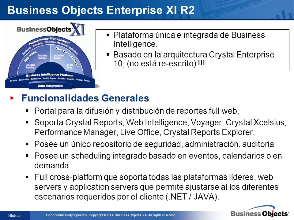 Slide 6 Confidential and proprietary.Copyright © 2006 Business Objects S.A.