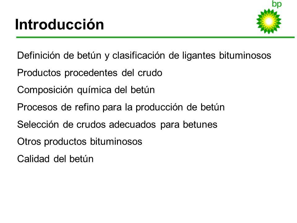 2 Introducción Definición de betún y clasificación de ligantes bituminosos Productos procedentes del crudo Composición química del betún Procesos de r