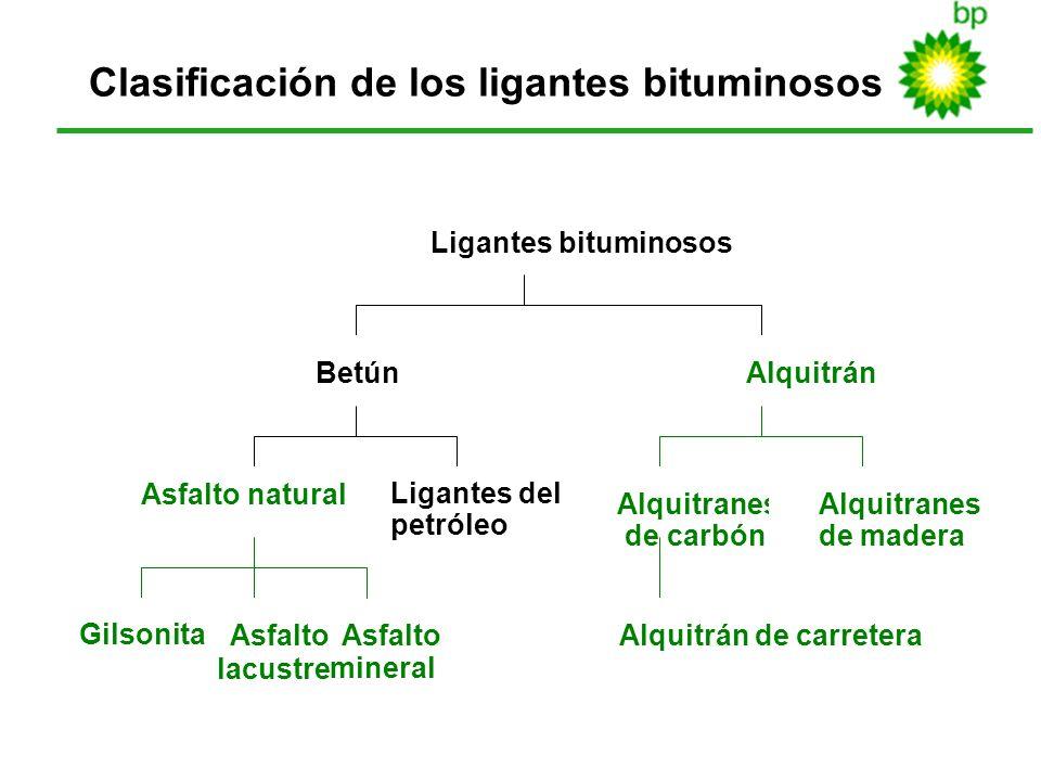 4 Clasificación de los ligantes bituminosos Gilsonita Asfalto lacustre Asfalto mineral Asfalto natural Ligantes del petróleo Betún Alquitrán de carret