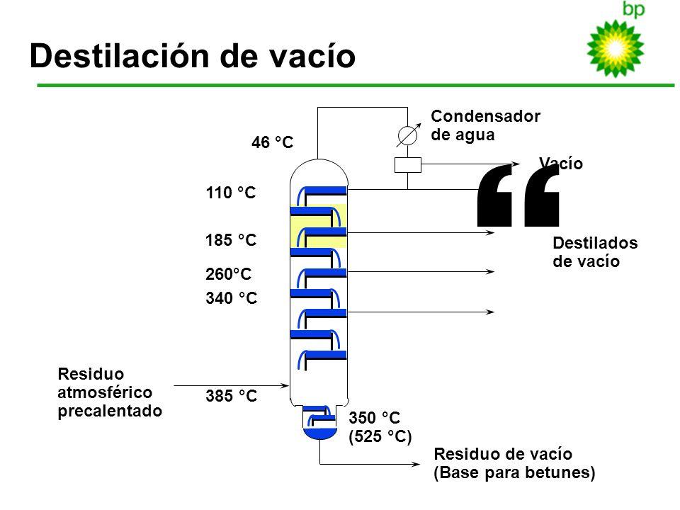 8 Destilación de vacío Destilados de vacío Residuo de vacío (Base para betunes) 46 °C 110 °C 185 °C 260°C 340 °C Residuo atmosférico precalentado Cond