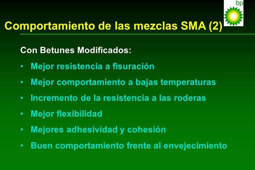 Comportamiento de las mezclas SMA (2) Con Betunes Modificados: Mejor resistencia a fisuración Mejor comportamiento a bajas temperaturas Incremento de
