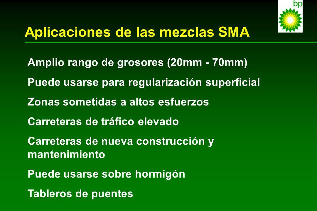 Aplicaciones de las mezclas SMA Amplio rango de grosores (20mm - 70mm) Puede usarse para regularización superficial Zonas sometidas a altos esfuerzos