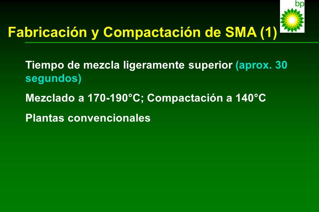 Fabricación y Compactación de SMA (1) Tiempo de mezcla ligeramente superior (aprox. 30 segundos) Mezclado a 170-190°C; Compactación a 140°C Plantas co