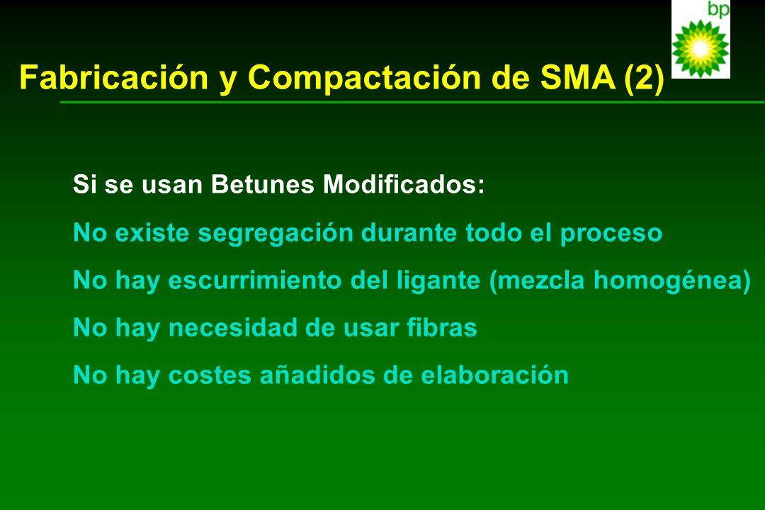 Fabricación y Compactación de SMA (2) Si se usan Betunes Modificados: No existe segregación durante todo el proceso No hay escurrimiento del ligante (