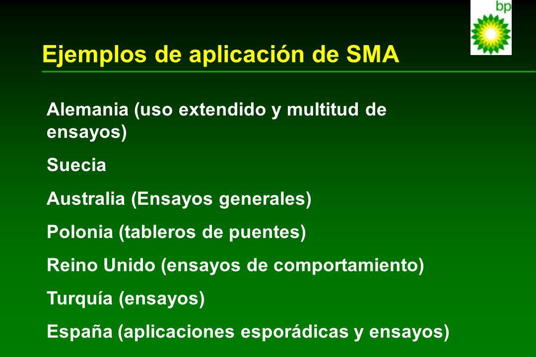 Ejemplos de aplicación de SMA Alemania (uso extendido y multitud de ensayos) Suecia Australia (Ensayos generales) Polonia (tableros de puentes) Reino