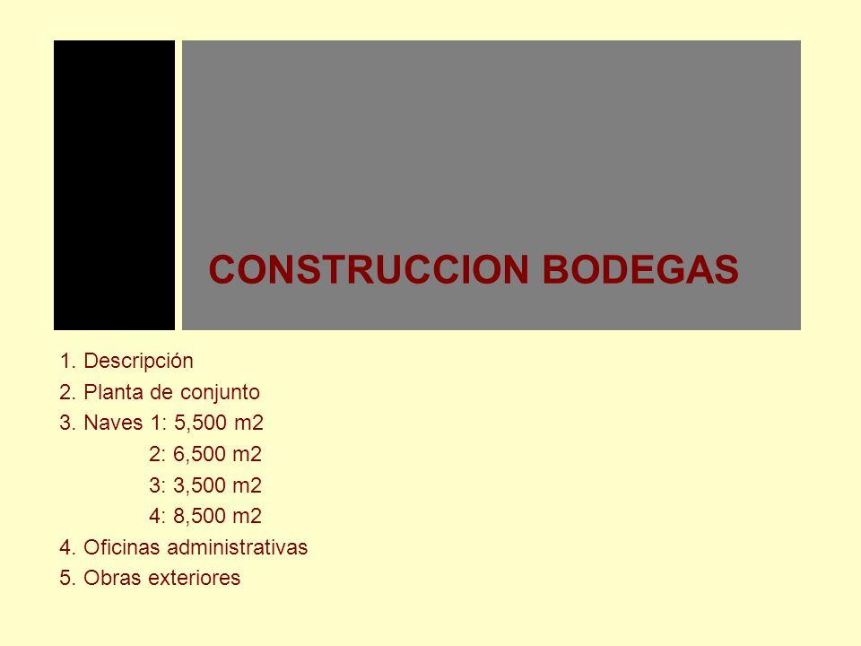 1. Descripción 2. Planta de conjunto 3. Naves 1: 5,500 m2 2: 6,500 m2 3: 3,500 m2 4: 8,500 m2 4. Oficinas administrativas 5. Obras exteriores CONSTRUC