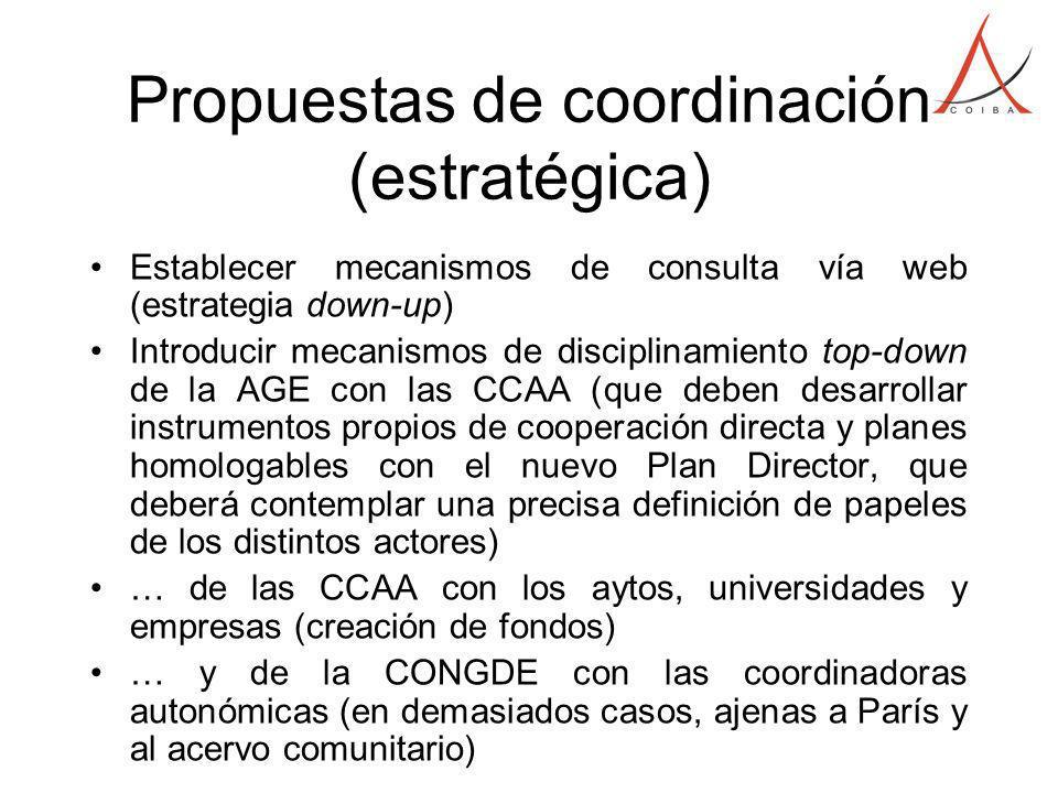 Propuestas de coordinación (estratégica) Establecer mecanismos de consulta vía web (estrategia down-up) Introducir mecanismos de disciplinamiento top-