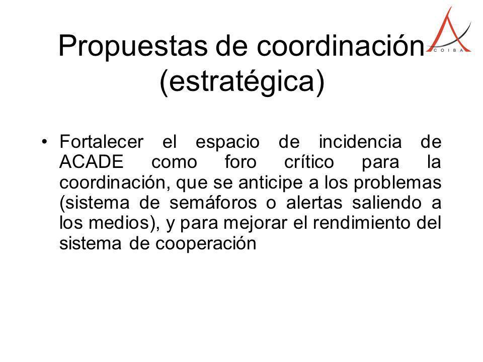 Propuestas de coordinación (estratégica) Fortalecer el espacio de incidencia de ACADE como foro crítico para la coordinación, que se anticipe a los problemas (sistema de semáforos o alertas saliendo a los medios), y para mejorar el rendimiento del sistema de cooperación