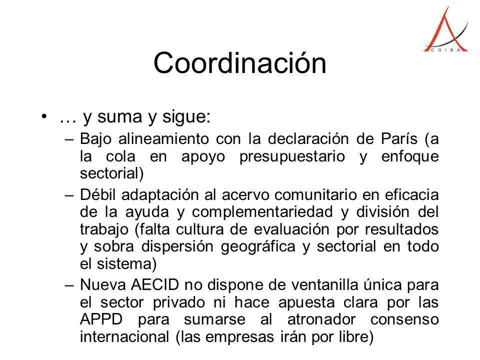 Coordinación … y suma y sigue: –Bajo alineamiento con la declaración de París (a la cola en apoyo presupuestario y enfoque sectorial) –Débil adaptació