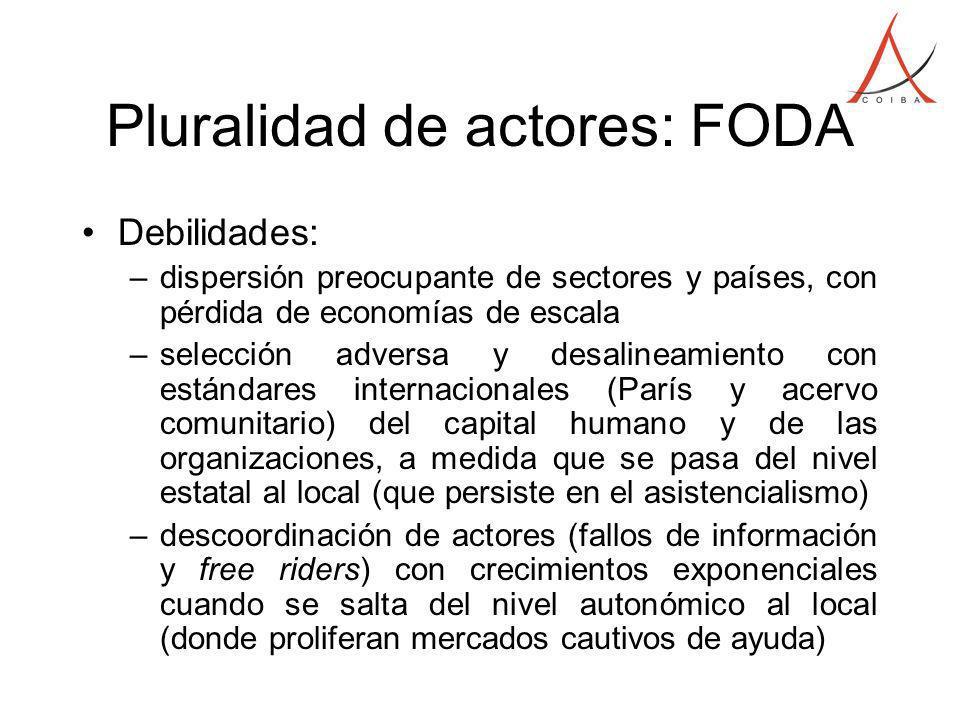 Pluralidad de actores: FODA Debilidades: –dispersión preocupante de sectores y países, con pérdida de economías de escala –selección adversa y desalin