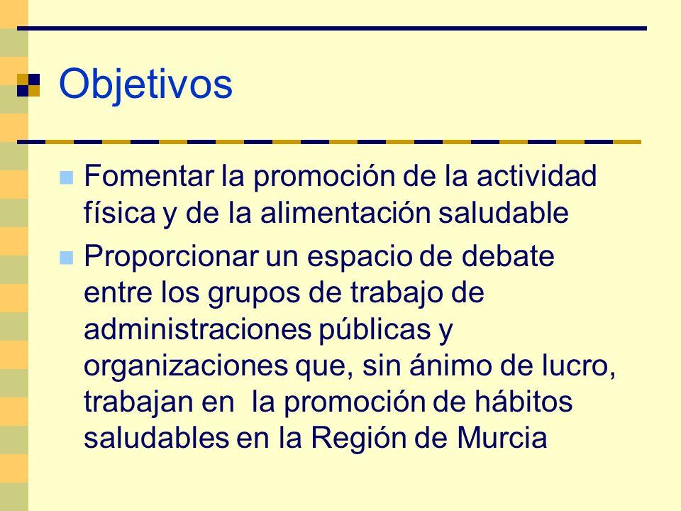 Dirigido a Miembros del Consejo Asesor de Diabetes Asociaciones y colectivos interesados en la promoción de la Actividad Física y la Alimentación Saludable en la Región de Murcia.