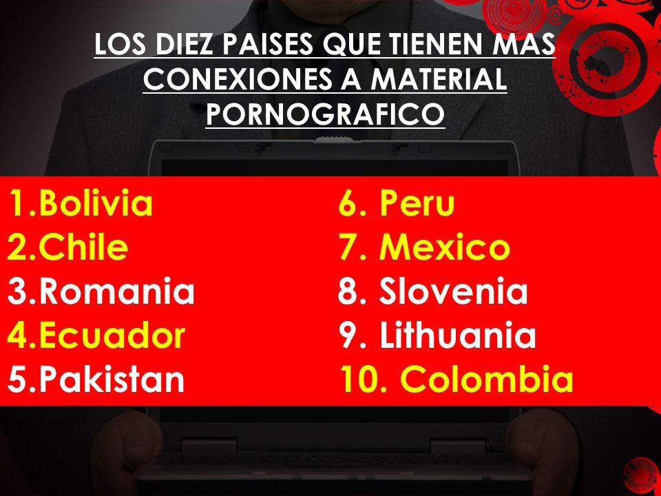 LOS DIEZ PAISES QUE TIENEN MAS CONEXIONES A MATERIAL PORNOGRAFICO 1.Bolivia 2.Chile 3.Romania 4.Ecuador 5.Pakistan 6. Peru 7. Mexico 8. Slovenia 9. Li