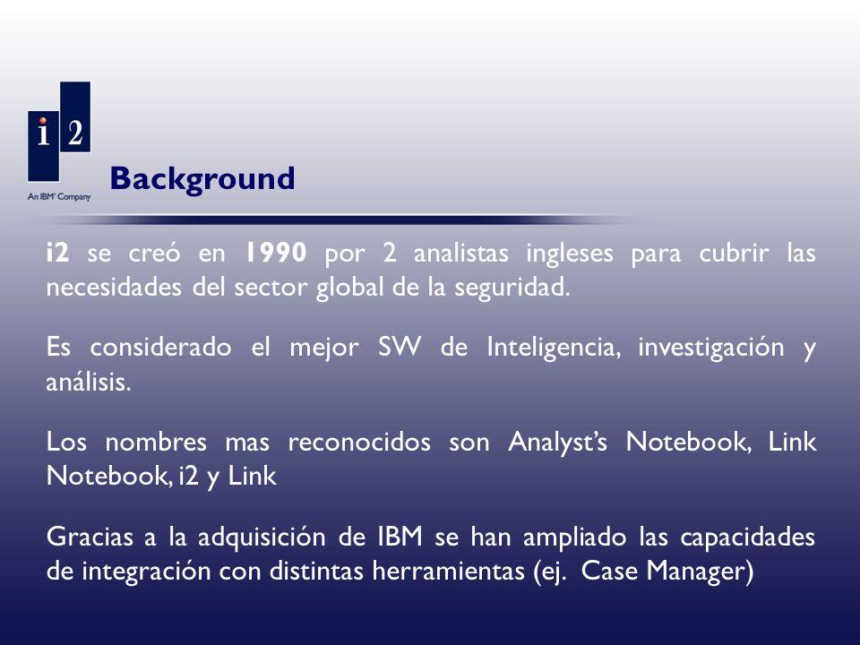 Background i2 se creó en 1990 por 2 analistas ingleses para cubrir las necesidades del sector global de la seguridad. Es considerado el mejor SW de In