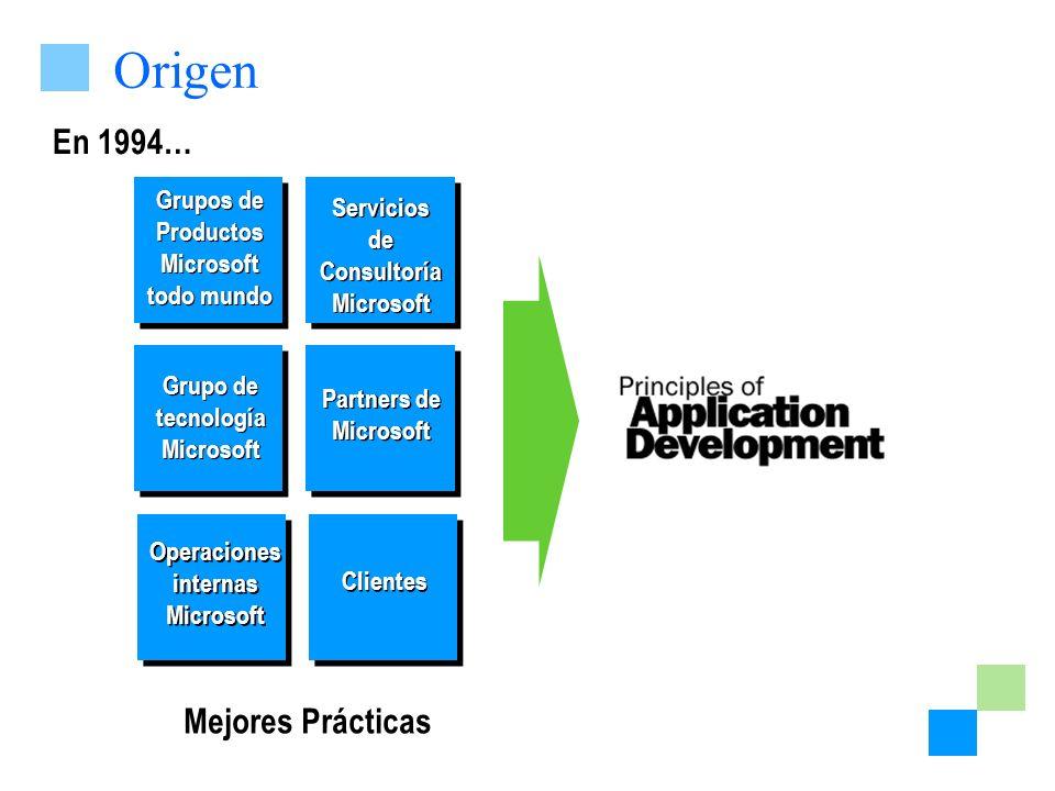 Origen Grupos de Productos Microsoft todo mundo Grupos de Productos Microsoft todo mundo Grupo de tecnología Microsoft Grupo de tecnología Microsoft S