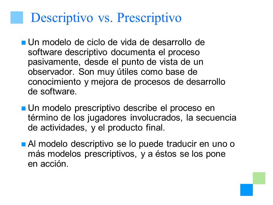 Descriptivo vs. Prescriptivo Un modelo de ciclo de vida de desarrollo de software descriptivo documenta el proceso pasivamente, desde el punto de vist