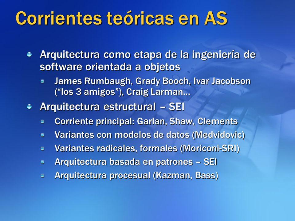 Corrientes teóricas en AS Arquitectura como etapa de la ingeniería de software orientada a objetos James Rumbaugh, Grady Booch, Ivar Jacobson (los 3 a