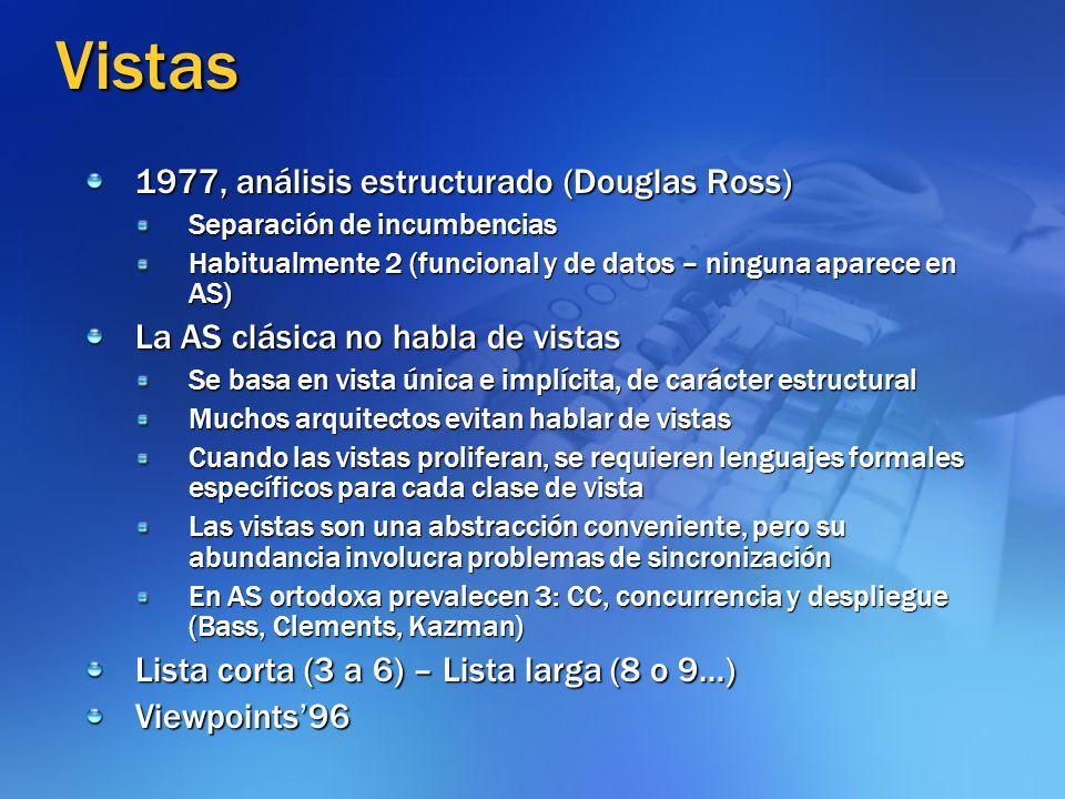Vistas 1977, análisis estructurado (Douglas Ross) Separación de incumbencias Habitualmente 2 (funcional y de datos – ninguna aparece en AS) La AS clás