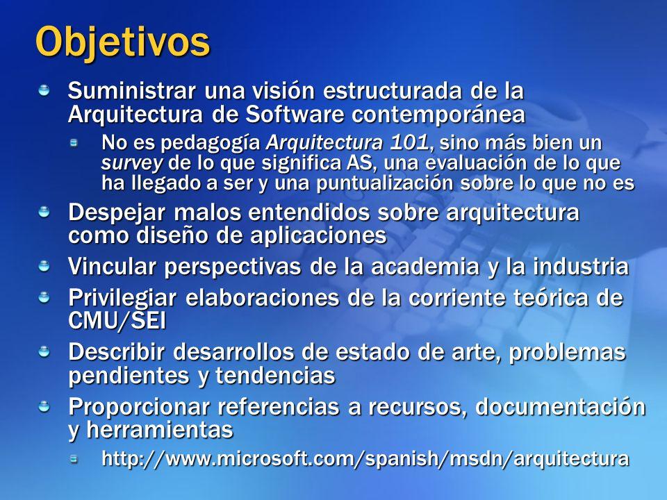 Objetivos Suministrar una visión estructurada de la Arquitectura de Software contemporánea No es pedagogía Arquitectura 101, sino más bien un survey d