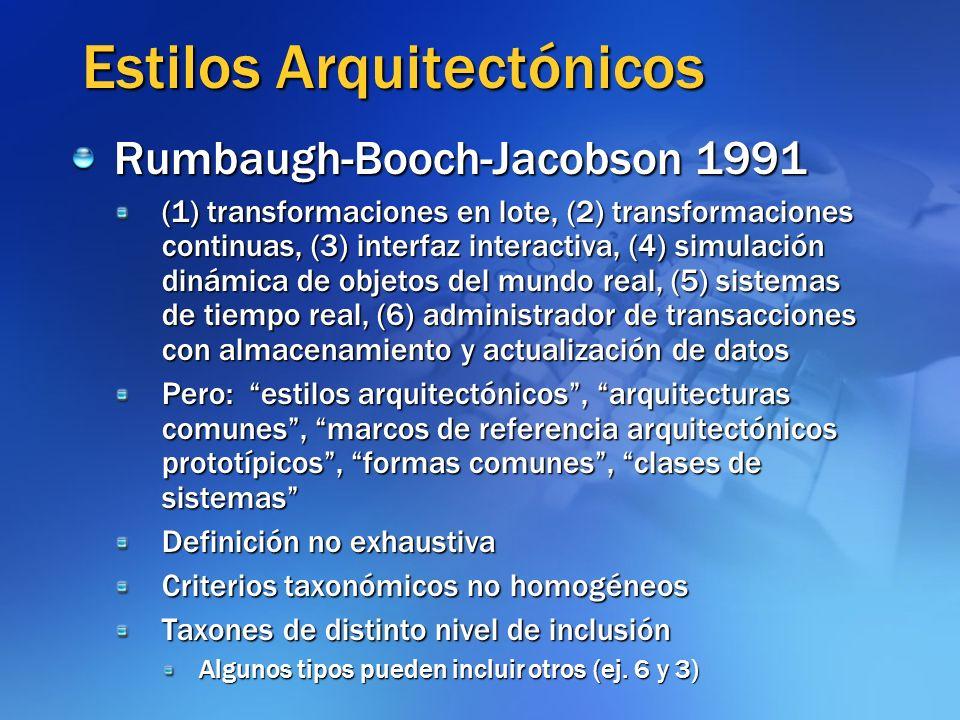 Estilos Arquitectónicos Rumbaugh-Booch-Jacobson 1991 (1) transformaciones en lote, (2) transformaciones continuas, (3) interfaz interactiva, (4) simul