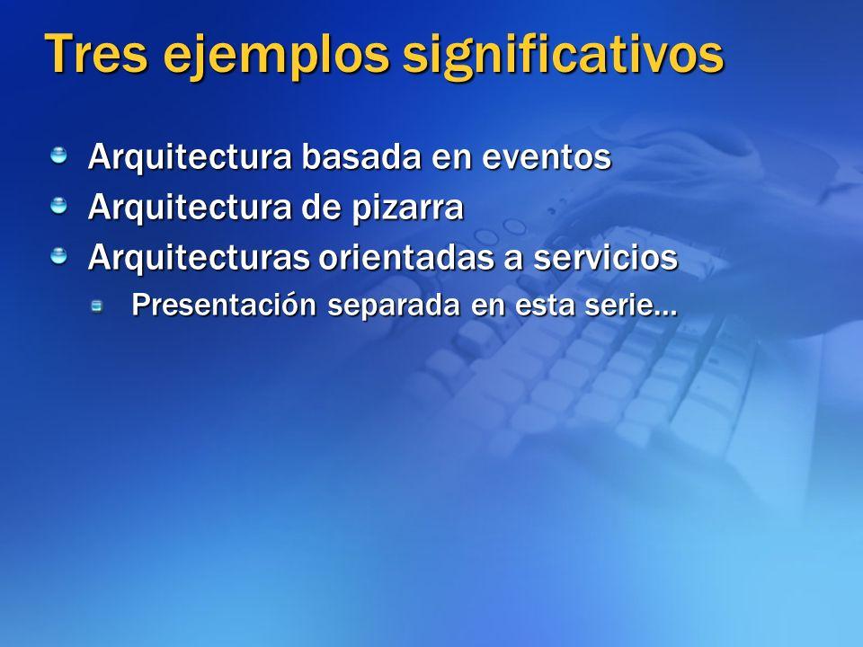 Tres ejemplos significativos Arquitectura basada en eventos Arquitectura de pizarra Arquitecturas orientadas a servicios Presentación separada en esta