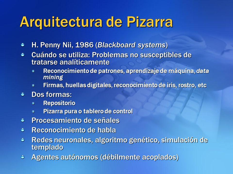Arquitectura de Pizarra H. Penny Nii, 1986 (Blackboard systems) Cuándo se utiliza: Problemas no susceptibles de tratarse analíticamente Reconocimiento