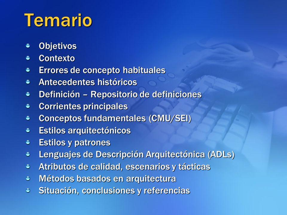 Temario ObjetivosContexto Errores de concepto habituales Antecedentes históricos Definición – Repositorio de definiciones Corrientes principales Conce