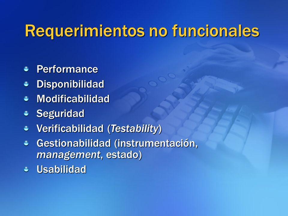 Requerimientos no funcionales PerformanceDisponibilidadModificabilidadSeguridad Verificabilidad (Testability) Gestionabilidad (instrumentación, manage