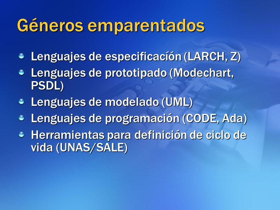Géneros emparentados Lenguajes de especificacíón (LARCH, Z) Lenguajes de prototipado (Modechart, PSDL) Lenguajes de modelado (UML) Lenguajes de progra