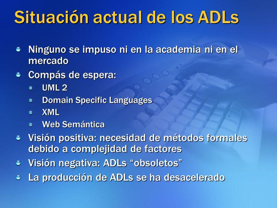 Situación actual de los ADLs Ninguno se impuso ni en la academia ni en el mercado Compás de espera: UML 2 Domain Specific Languages XML Web Semántica