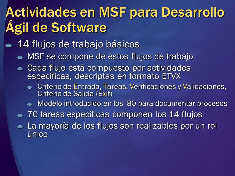Actividades en MSF para Desarrollo Ágil de Software 14 flujos de trabajo básicos MSF se compone de estos flujos de trabajo Cada flujo está compuesto p