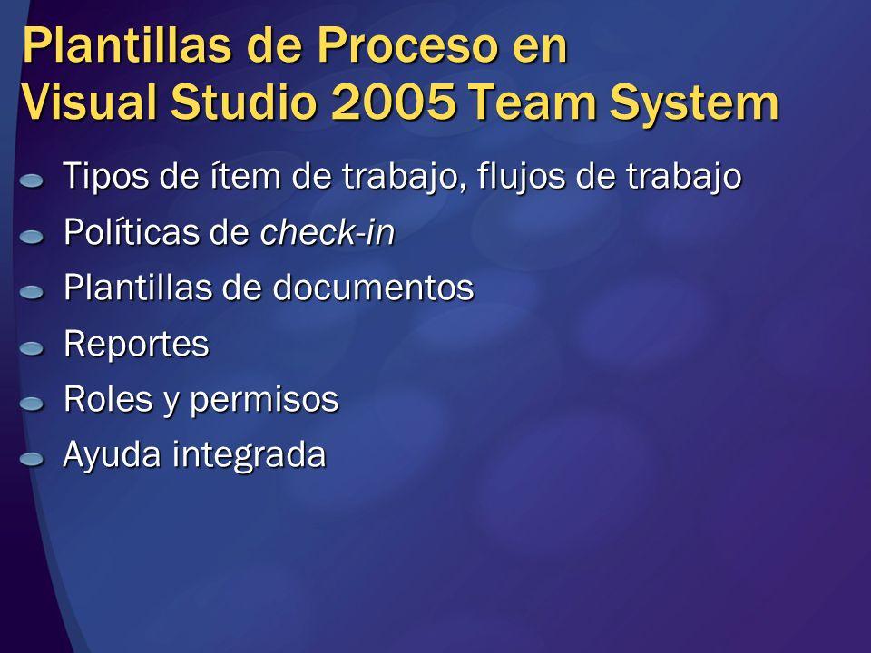 Plantillas de Proceso en Visual Studio 2005 Team System Tipos de ítem de trabajo, flujos de trabajo Políticas de check-in Plantillas de documentos Rep