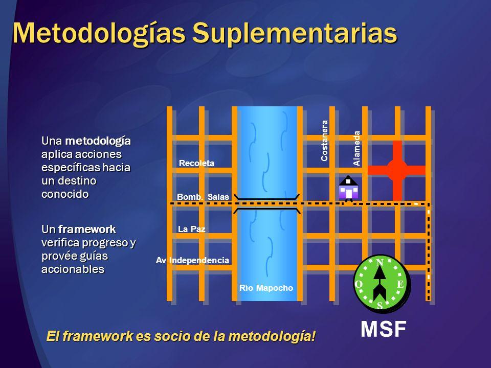 Metodologías Suplementarias Recoleta Costanera Alameda.. Río Mapocho Bomb. Salas La Paz Av Independencia..... S MSF. EO.. N.... Una metodología aplica