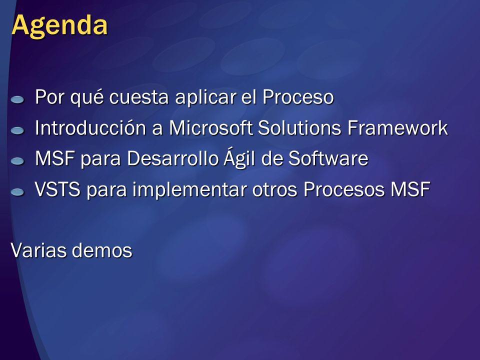 Agenda Por qué cuesta aplicar el Proceso Introducción a Microsoft Solutions Framework MSF para Desarrollo Ágil de Software VSTS para implementar otros