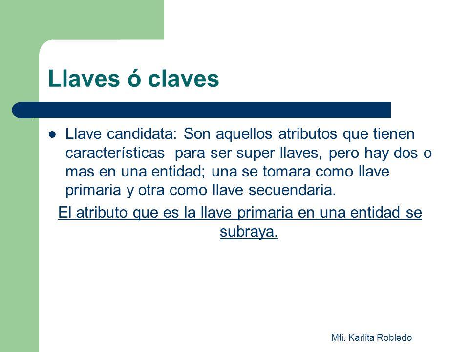 Mti. Karlita Robledo Llaves ó claves Llave candidata: Son aquellos atributos que tienen características para ser super llaves, pero hay dos o mas en u