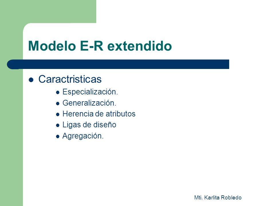 Mti. Karlita Robledo Modelo E-R extendido Caractristicas Especialización. Generalización. Herencia de atributos Ligas de diseño Agregación.