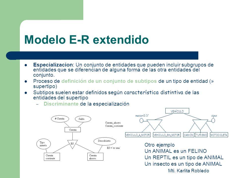 Mti. Karlita Robledo Modelo E-R extendido Especializacion: Un conjunto de entidades que pueden incluir subgrupos de entidades que se diferencian de al
