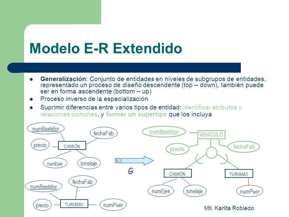 Mti. Karlita Robledo Modelo E-R Extendido Generalización: Conjunto de entidades en niveles de subgrupos de entidades, representado un proceso de diseñ