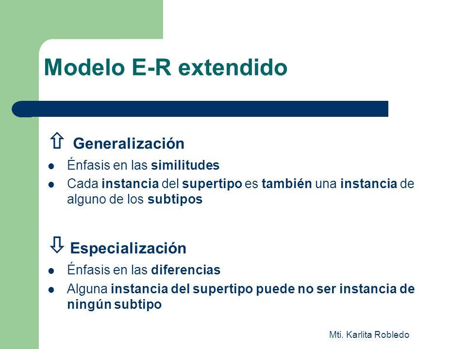 Mti. Karlita Robledo Generalización Énfasis en las similitudes Cada instancia del supertipo es también una instancia de alguno de los subtipos Especia