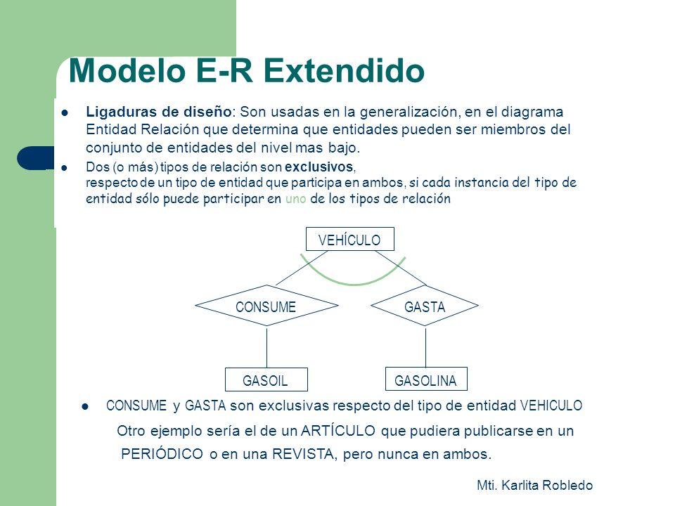 Mti. Karlita Robledo Modelo E-R Extendido Ligaduras de diseño: Son usadas en la generalización, en el diagrama Entidad Relación que determina que enti