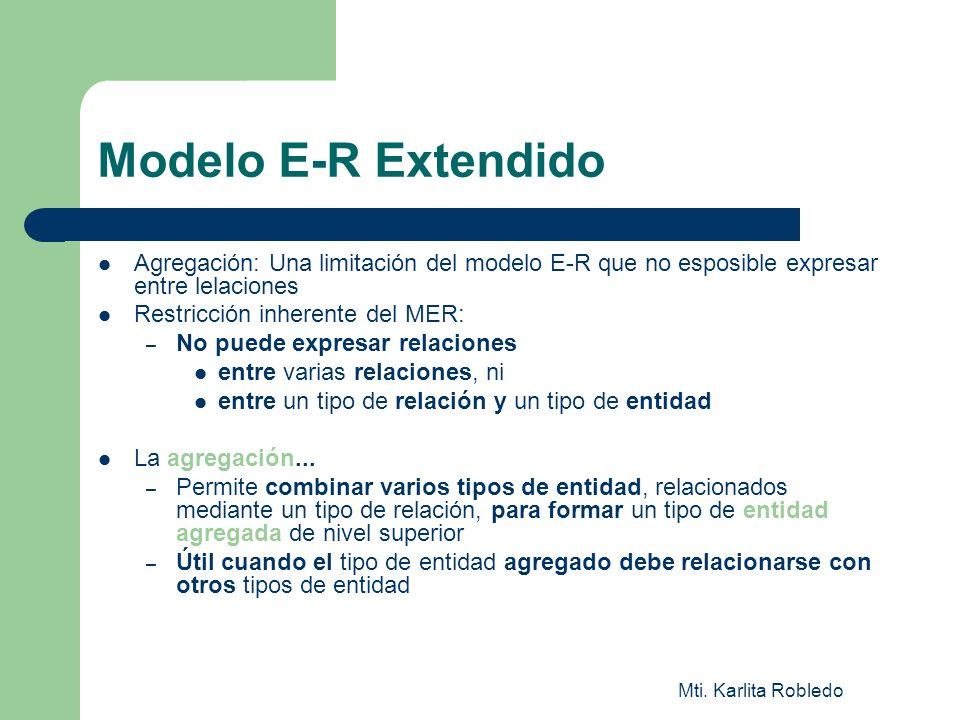 Mti. Karlita Robledo Modelo E-R Extendido Agregación: Una limitación del modelo E-R que no esposible expresar entre lelaciones Restricción inherente d